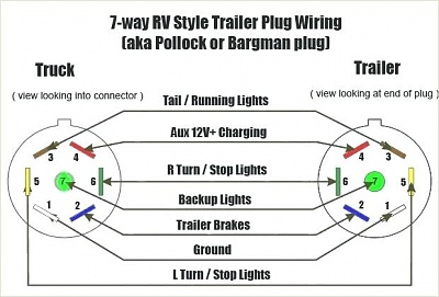 Click image for larger version  Name:tow plug-receptacle wiring.jpg Views:27 Size:39.2 KB ID:209511