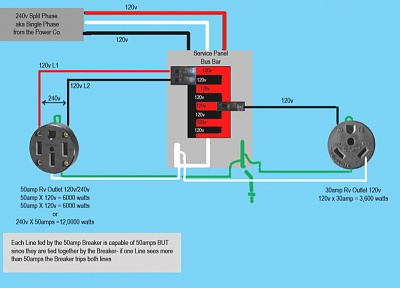 Click image for larger version  Name:50-30 Amp Pedistal Panel.jpg Views:68 Size:358.4 KB ID:212667