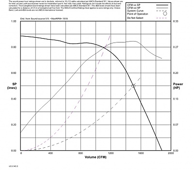 Click image for larger version  Name:fan curve.jpg Views:22 Size:103.1 KB ID:213533