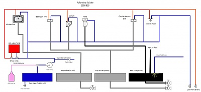 Click image for larger version  Name:251RBSS-PlumbingDiagram.jpg Views:73 Size:113.7 KB ID:215130