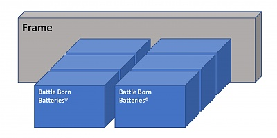 Click image for larger version  Name:Battery mount 2019-10-13 Planned with 6 Battle Borns.jpg Views:73 Size:87.4 KB ID:217588