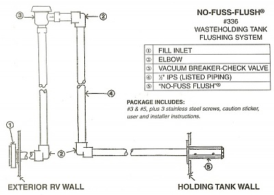 Click image for larger version  Name:Tank flush backflow preventer piping diagram.jpg Views:44 Size:59.1 KB ID:217669
