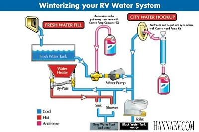 Click image for larger version  Name:plumbing_02.jpg Views:110 Size:260.2 KB ID:218692