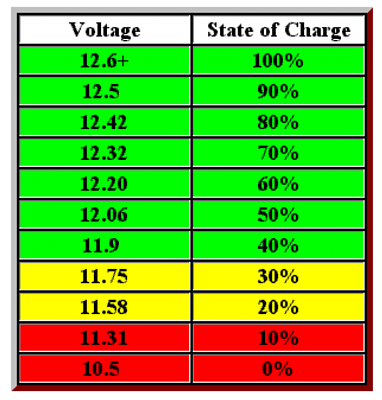 Click image for larger version  Name:State of Charge.png Views:76 Size:77.8 KB ID:222316