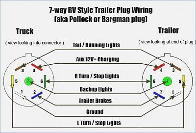 Click image for larger version  Name:7-pin plug wiring.jpg Views:30 Size:55.9 KB ID:222516