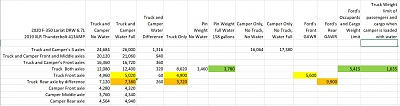 Click image for larger version  Name:truck weights.jpg Views:8 Size:120.9 KB ID:224758