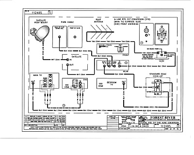 Click image for larger version  Name:TV Wiring.jpg Views:167 Size:235.1 KB ID:226183