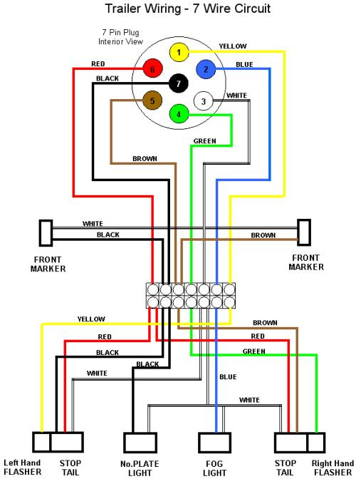 7 pin trailer wiring connector - diagram? - forest river forums,