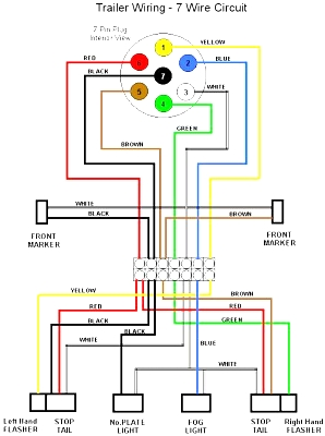 Electrical Wiring Forest River Wiring Diagram from www.forestriverforums.com