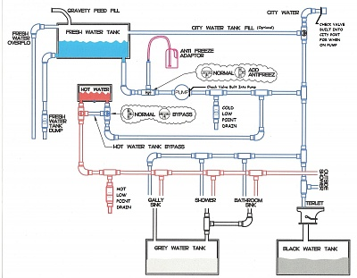 Click image for larger version  Name:plumbing_01.jpg Views:73 Size:251.4 KB ID:229356