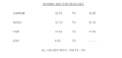 Click image for larger version  Name:Battery Display.jpg Views:86 Size:29.3 KB ID:22945
