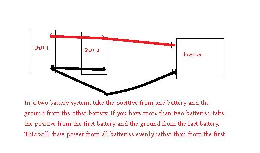 Click image for larger version  Name:batt wire.jpg Views:91 Size:23.2 KB ID:23228