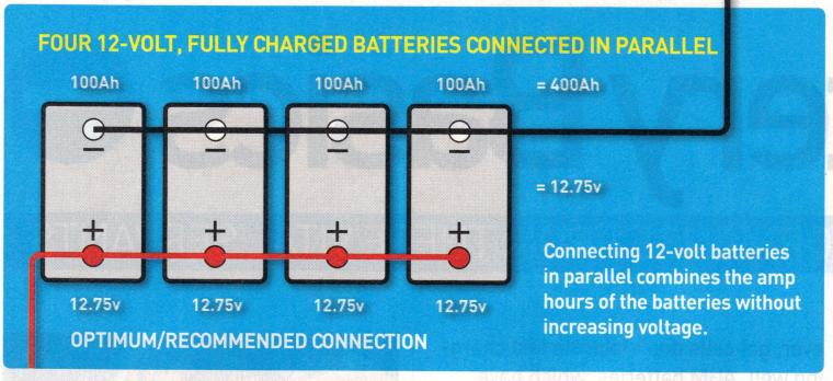 Click image for larger version  Name:Battery Parralell Connections.jpg Views:99 Size:49.9 KB ID:23229