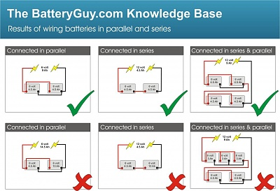 Click image for larger version  Name:wiring-batteries-parallel-series.jpg Views:48 Size:225.1 KB ID:235425