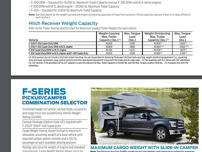 Click image for larger version  Name:Towing 2017 F350.jpg Views:46 Size:118.0 KB ID:236386