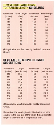 Click image for larger version  Name:LengthGuide.PNG Views:159 Size:335.8 KB ID:238242