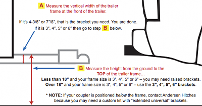 Click image for larger version  Name:Trailer Frame.png Views:46 Size:73.1 KB ID:239371