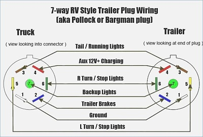 Click image for larger version  Name:wiring-diagram-for-gm-trailer-plug-powerking-of-7-pin-wiring-diagram-ford-on-chevy-trailer-wirin.jpg Views:8 Size:53.6 KB ID:240895