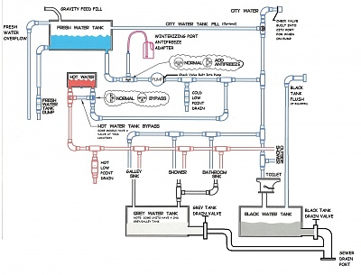 Click image for larger version  Name:plumbing_03.jpg Views:69 Size:241.8 KB ID:242414
