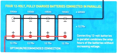 Click image for larger version  Name:Battery Parralell Connections.jpg Views:155 Size:49.9 KB ID:24297