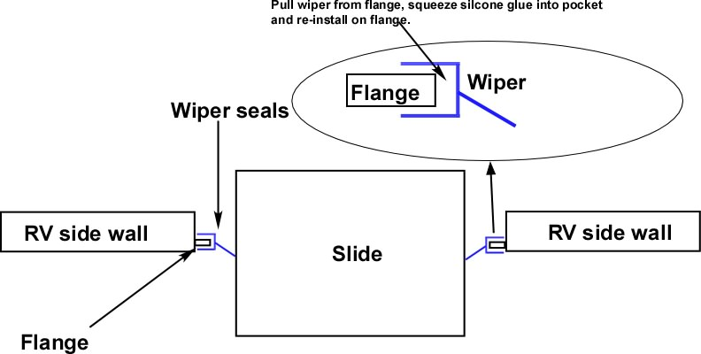 Click image for larger version  Name:wiperseals.jpg Views:71 Size:31.3 KB ID:2565