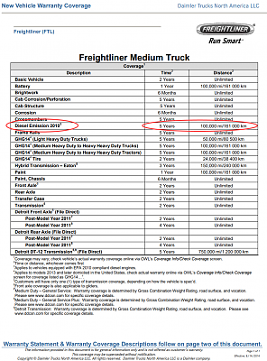 Click image for larger version  Name:Freightliner Medium Truck Warranty Coverage.png Views:69 Size:321.6 KB ID:257032