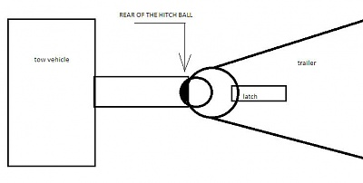 Click image for larger version  Name:hitching diagram.jpg Views:67 Size:24.8 KB ID:259918