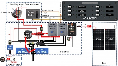 Click image for larger version  Name:DC wiring 290RL diagram.jpg Views:91 Size:244.6 KB ID:263154