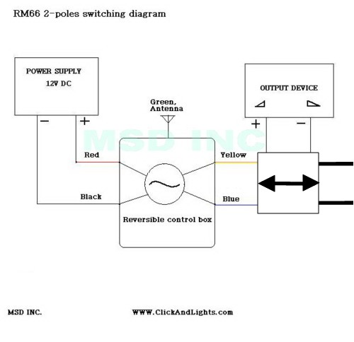 Click image for larger version  Name:12V DC 2-POLE REVERSIBLE MOMENTARY REMOTE KIT RM66 Circuit Diagram with switch.jpg Views:126 Size:31.7 KB ID:29506