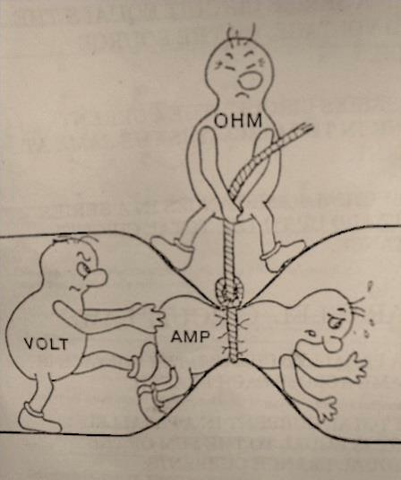 Click image for larger version  Name:ohms-law-illustrated.jpg Views:73 Size:24.7 KB ID:32940