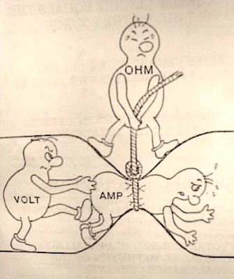 Click image for larger version  Name:ohms-law-illustrated.jpg Views:71 Size:24.7 KB ID:33614