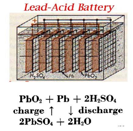 Click image for larger version  Name:ch27leadacidbattery.jpg Views:42 Size:41.0 KB ID:35700