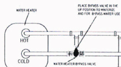 Is this a bypass on my water heater or just a cutoff forest click image for larger version name water heater bypass single valve ccuart Choice Image