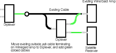 Click image for larger version  Name:Diplexer.jpg Views:123 Size:15.1 KB ID:3846