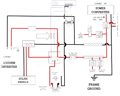 power converter wire diagram wiring diagram for rv inverter the wiring diagram installing an inverter in 5th wheel forest river
