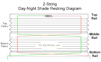 Click image for larger version  Name:day-night-2-string.jpg Views:167 Size:37.8 KB ID:38661