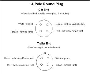 Name:  4 pin plug.PNG Views: 466 Size:  8.0 KB
