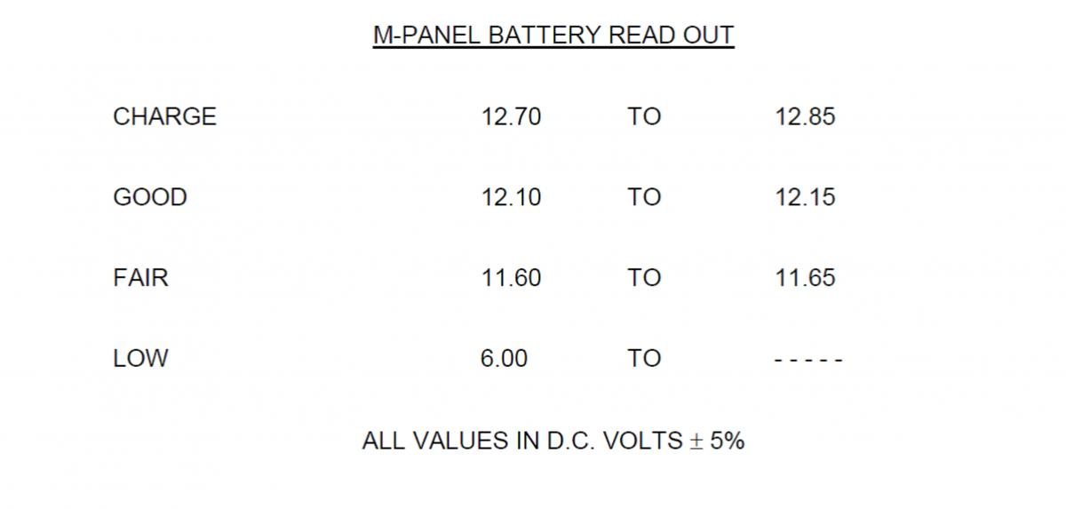Click image for larger version  Name:Battery Display.jpg Views:92 Size:29.3 KB ID:40446