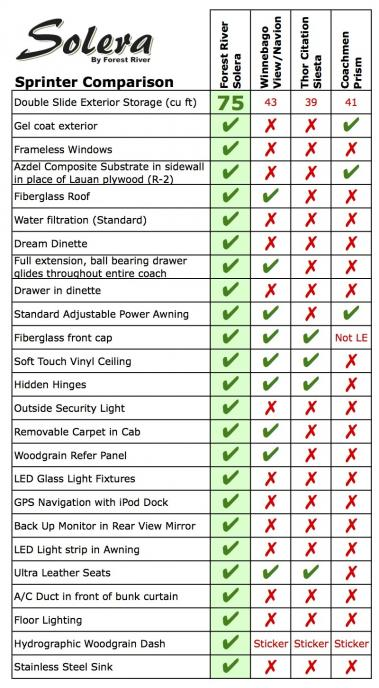 Click image for larger version  Name:Comparison Grid DS.jpg Views:278 Size:70.7 KB ID:41710
