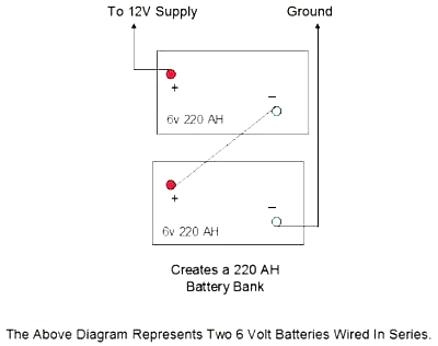 Click image for larger version  Name:Batteries_In_Series.jpg Views:131 Size:11.8 KB ID:42290