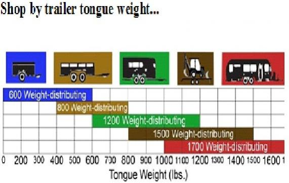 Click image for larger version  Name:Spring Bar Weights.jpg Views:93 Size:35.8 KB ID:4614