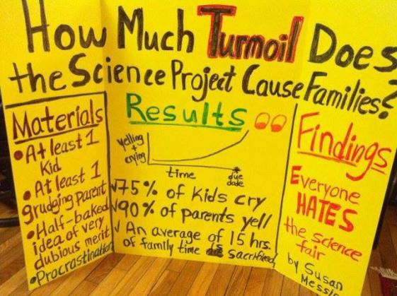 Click image for larger version  Name:scienceproject.jpg Views:88 Size:51.0 KB ID:46470