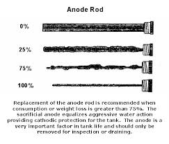 2010 rockwood roo 19 owners manual pdf