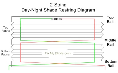 Click image for larger version  Name:day-night-2-string.jpg Views:103 Size:37.8 KB ID:49178