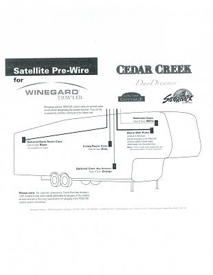 Cedar Creek Pre-Wire for Winegard Traveler - Forest River ForumsForest River Forums