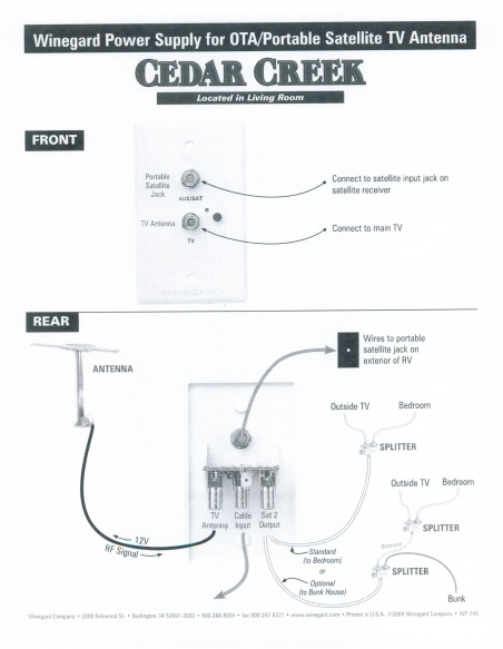 Cedar Creek Wiring Diagram