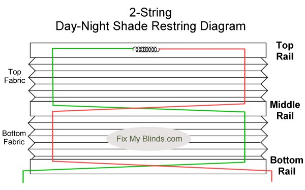 Click image for larger version  Name:day-night-2-string.jpg Views:143 Size:37.8 KB ID:51913