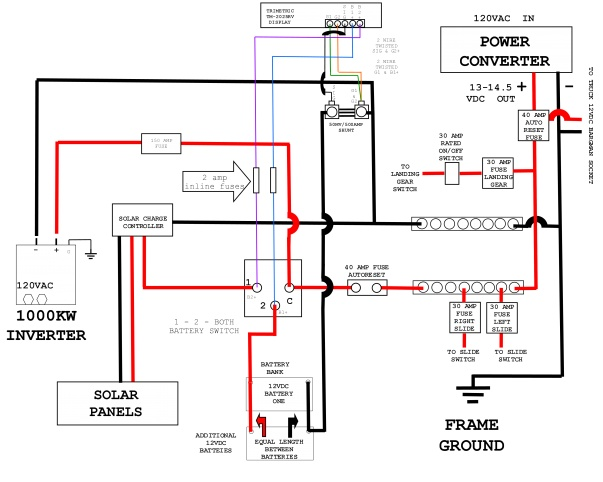 forest river wiring schematics