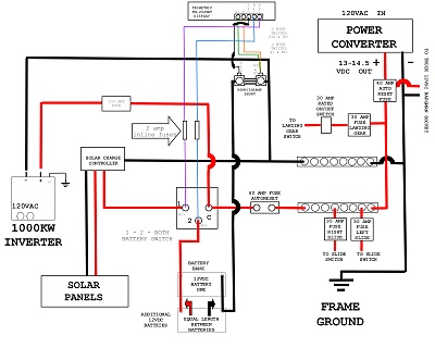 Forest River Mb Cruiser Wiring Diagram Wiring Diagram Add Product Add Product Reteimpresesabina It
