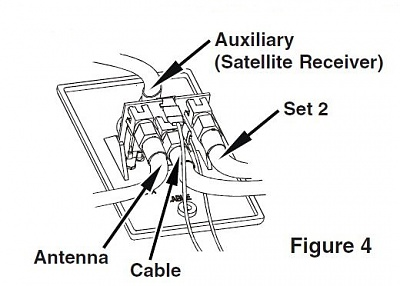 tv coaxial wiring diagram - Forest River Forums | Winegard Satellite Wiring Diagram |  | Forest River Forums